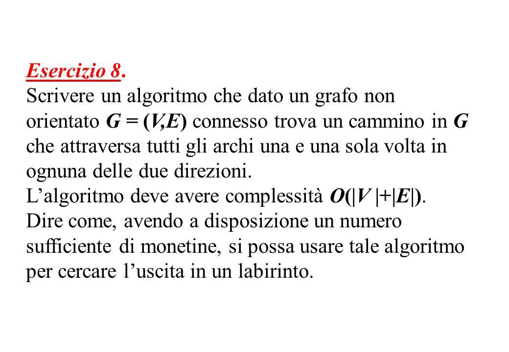 Esercizio 8. Scrivere un algoritmo che dato un grafo non orientato G = (V,E) connesso trova un cammino in G che attraversa tutti gli archi una e una s