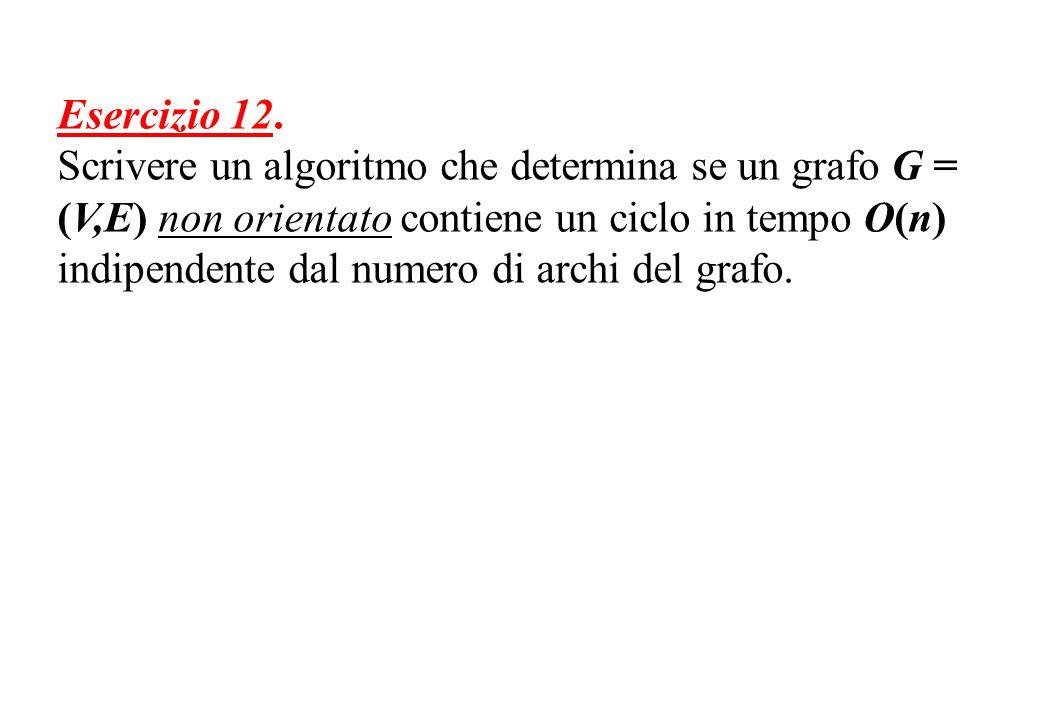 Esercizio 12. Scrivere un algoritmo che determina se un grafo G = (V,E) non orientato contiene un ciclo in tempo O(n) indipendente dal numero di archi