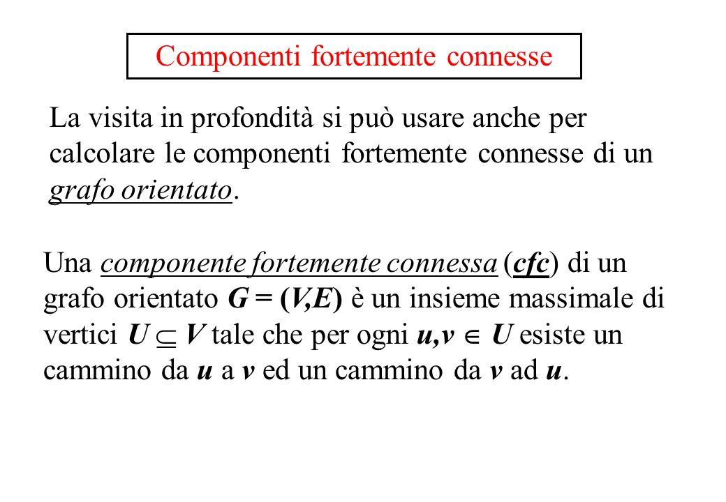 Componenti fortemente connesse La visita in profondità si può usare anche per calcolare le componenti fortemente connesse di un grafo orientato. Compo
