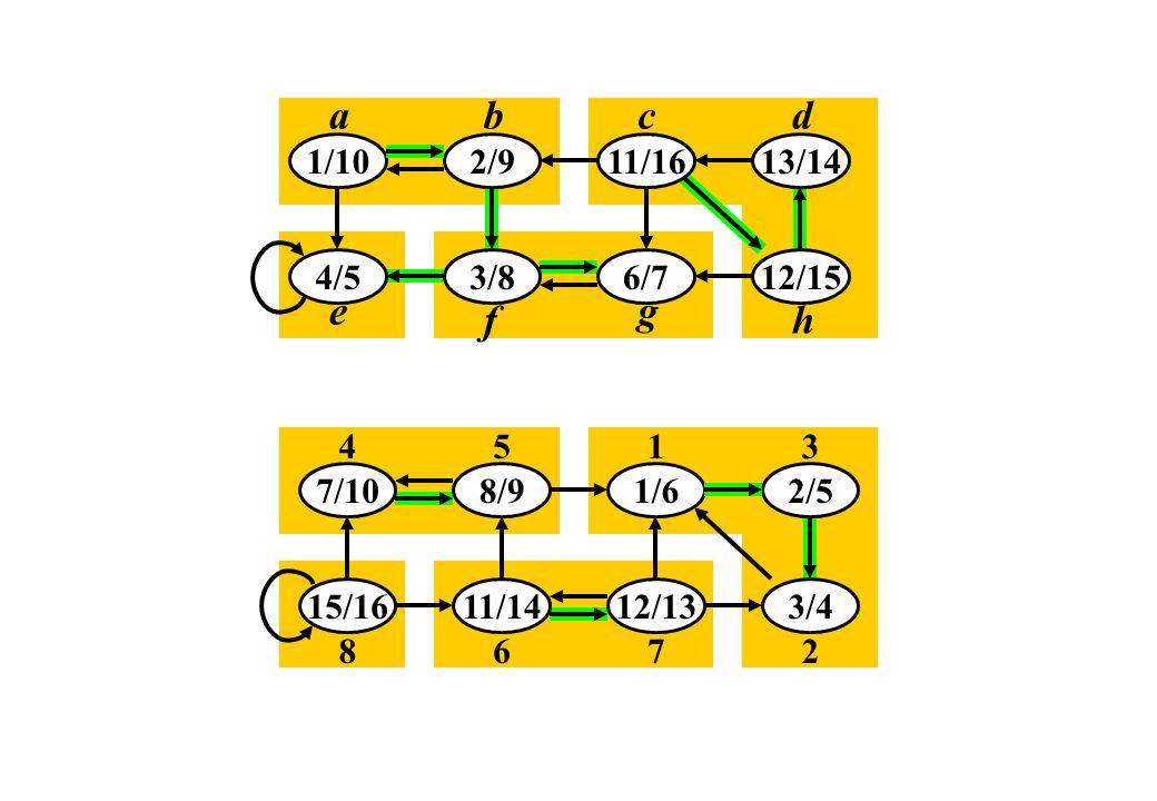 4/5 e f g 3/8 abc 12/15 13/14 6/7 11/16 2/91/10 d h 15/16 867 11/14 451 3/4 2/5 12/13 1/6 8/97/10 3 2