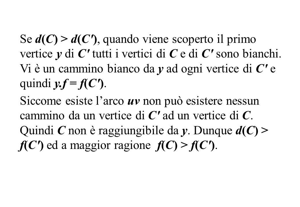 Se d(C) > d(C'), quando viene scoperto il primo vertice y di C' tutti i vertici di C e di C' sono bianchi. Vi è un cammino bianco da y ad ogni vertice
