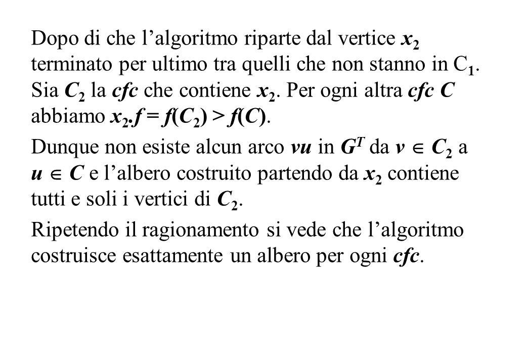 Dopo di che lalgoritmo riparte dal vertice x 2 terminato per ultimo tra quelli che non stanno in C 1. Sia C 2 la cfc che contiene x 2. Per ogni altra