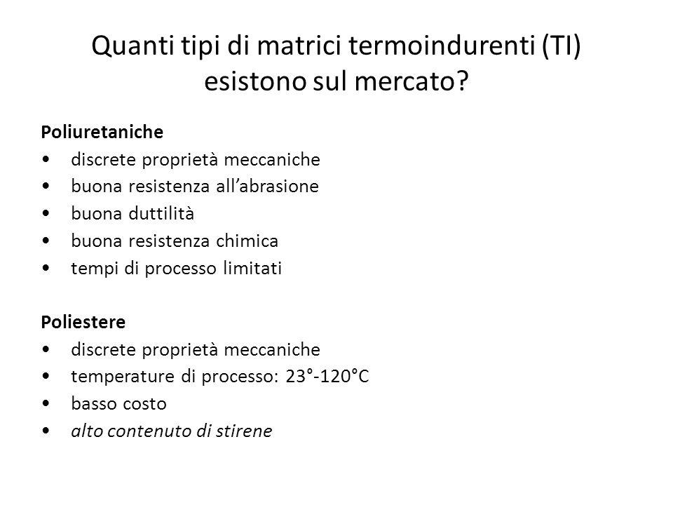 Quanti tipi di matrici termoindurenti (TI) esistono sul mercato? Poliuretaniche discrete proprietà meccaniche buona resistenza allabrasione buona dutt