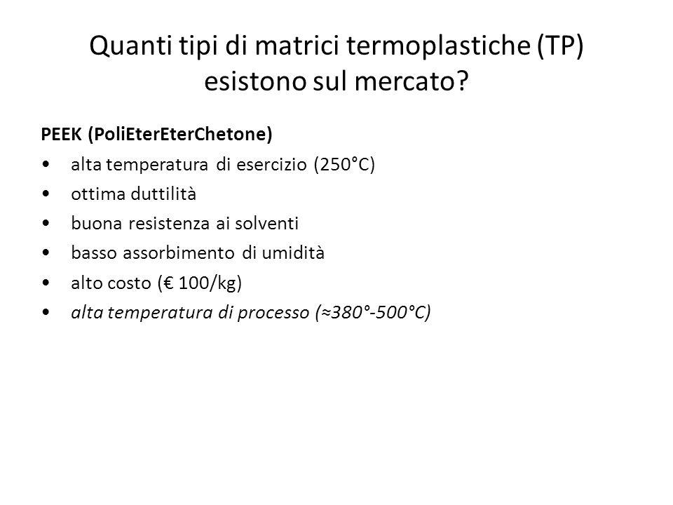 Quanti tipi di matrici termoplastiche (TP) esistono sul mercato? PEEK (PoliEterEterChetone) alta temperatura di esercizio (250°C) ottima duttilità buo