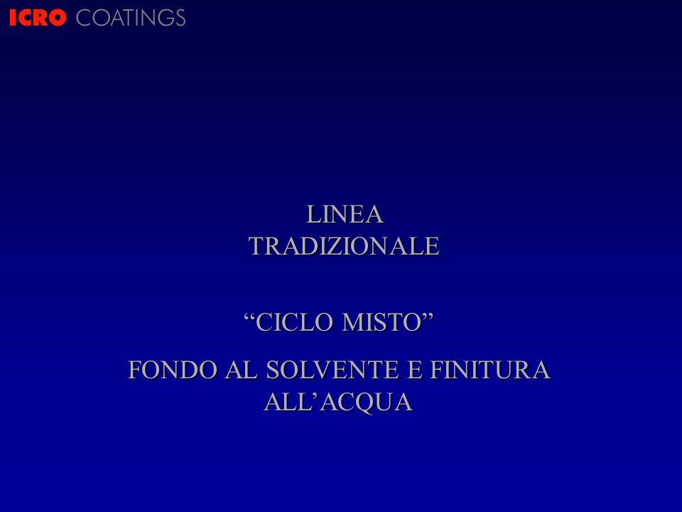 ICRO COATINGS LINEA TRADIZIONALE CICLO MISTO FONDO AL SOLVENTE E FINITURA ALLACQUA