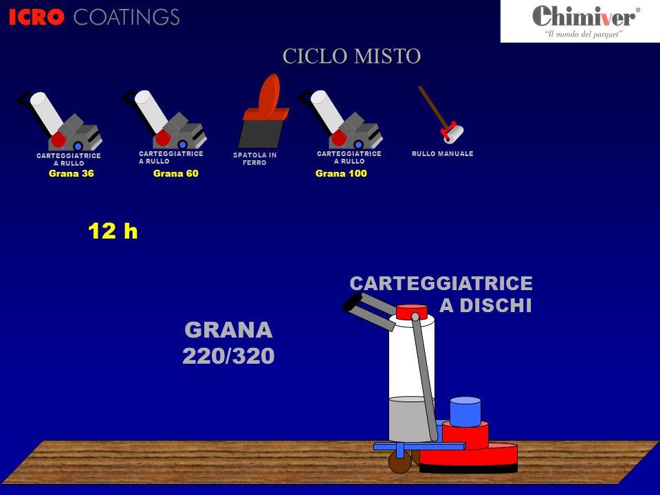 GRANA 220/320 RULLO MANUALE CARTEGGIATRICE A DISCHI 12 h ICRO COATINGS CICLO ? CICLO MISTO CARTEGGIATRICE A RULLO Grana 100 SPATOLA IN FERRO CARTEGGIA
