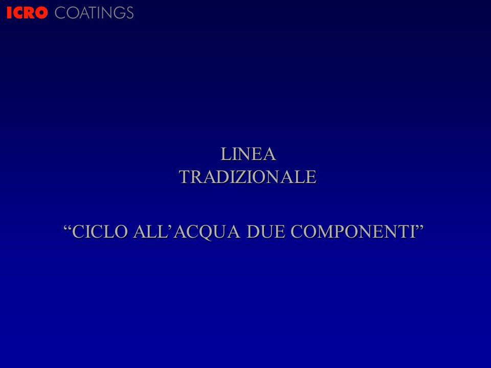 ICRO COATINGS LINEA TRADIZIONALE CICLO ALLACQUA DUE COMPONENTI