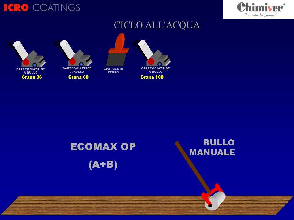 RULLO MANUALE ICRO COATINGS CICLO ? CARTEGGIATRICE A RULLO Grana 100 CICLO ALLACQUA ECOMAX OP (A+B) SPATOLA IN FERRO CARTEGGIATRICE A RULLO Grana 60 C