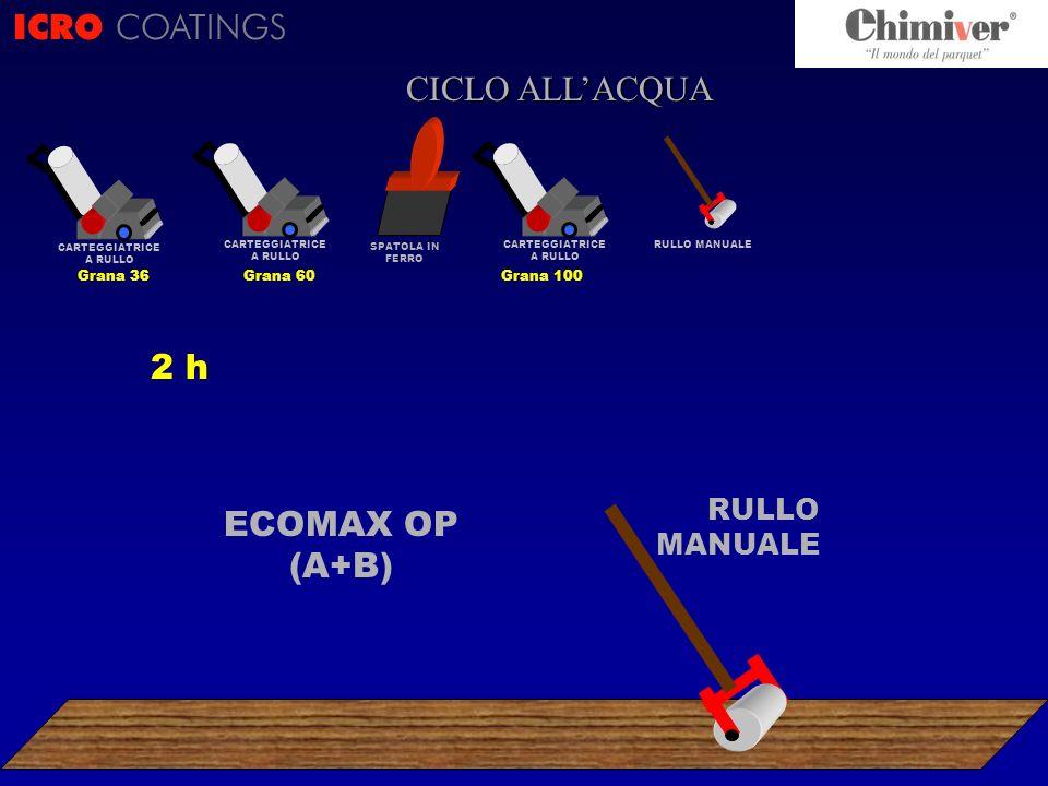 RULLO MANUALE 2 h ICRO COATINGS CICLO ? CICLO ALLACQUA RULLO MANUALE ECOMAX OP (A+B) CARTEGGIATRICE A RULLO Grana 100 SPATOLA IN FERRO CARTEGGIATRICE