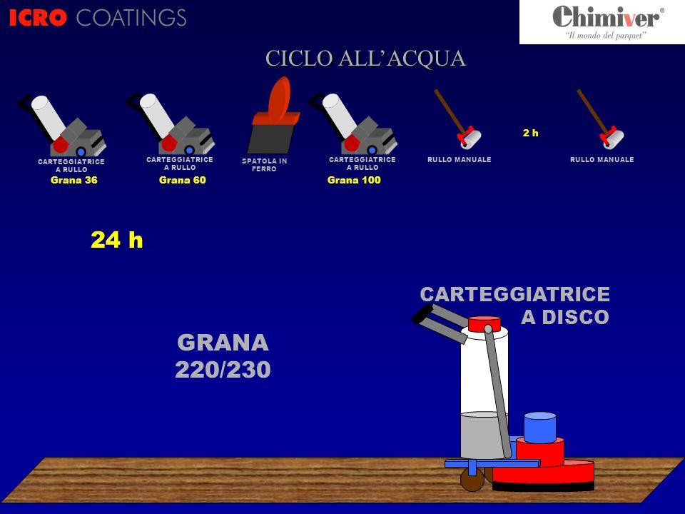 RULLO MANUALE 24 h ICRO COATINGS CICLO ? CICLO ALLACQUA GRANA 220/230 CARTEGGIATRICE A RULLO Grana 100 SPATOLA IN FERRO CARTEGGIATRICE A RULLO Grana 6