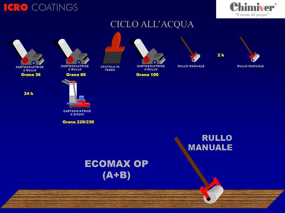 RULLO MANUALE ICRO COATINGS CICLO ? CICLO ALLACQUA ECOMAX OP (A+B) CARTEGGIATRICE A RULLO Grana 100 SPATOLA IN FERRO CARTEGGIATRICE A RULLO Grana 60 C