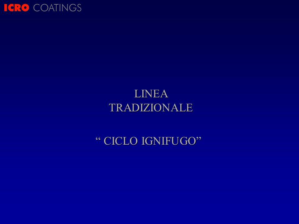 ICRO COATINGS LINEA TRADIZIONALE CICLO IGNIFUGO CICLO IGNIFUGO