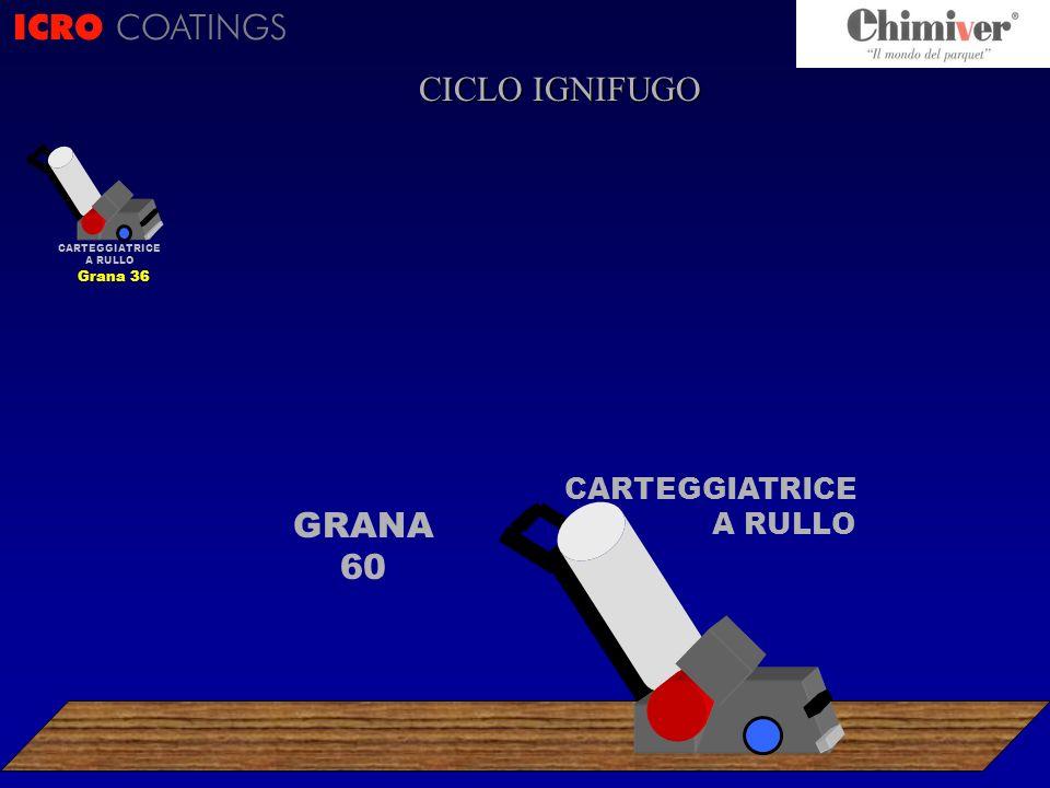ICRO COATINGS CARTEGGIATRICE A RULLO GRANA 60 CARTEGGIATRICE A RULLO Grana 36 CICLO IGNIFUGO