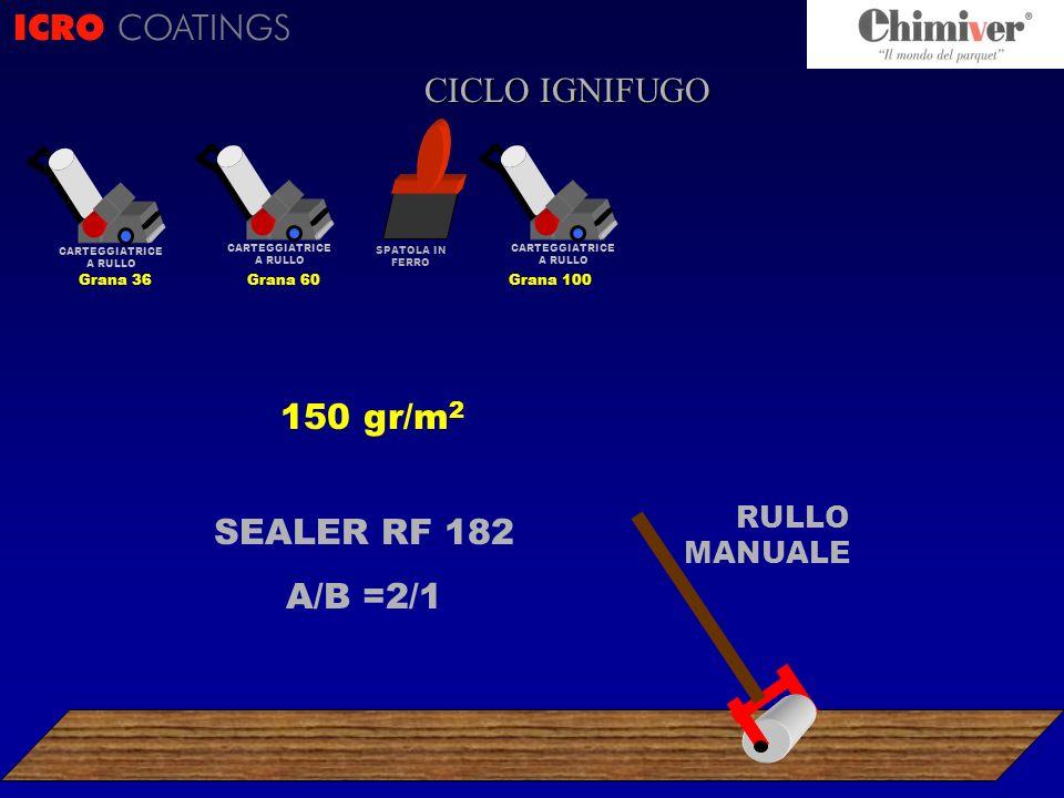 RULLO MANUALE ICRO COATINGS CICLO ? CARTEGGIATRICE A RULLO Grana 100 CICLO IGNIFUGO 150 gr/m 2 SEALER RF 182 A/B =2/1 SPATOLA IN FERRO CARTEGGIATRICE