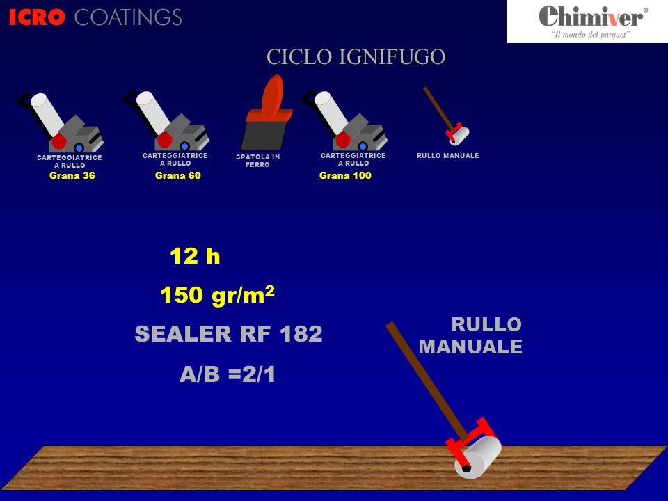 RULLO MANUALE ICRO COATINGS CICLO ? CICLO IGNIFUGO RULLO MANUALE 150 gr/m 2 SEALER RF 182 A/B =2/1 CARTEGGIATRICE A RULLO Grana 100 SPATOLA IN FERRO C