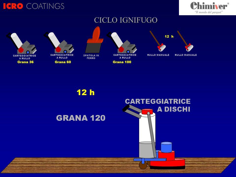 ICRO COATINGS CICLO ? CICLO IGNIFUGO GRANA 120 12 h CARTEGGIATRICE A DISCHI RULLO MANUALE CARTEGGIATRICE A RULLO Grana 100 SPATOLA IN FERRO CARTEGGIAT