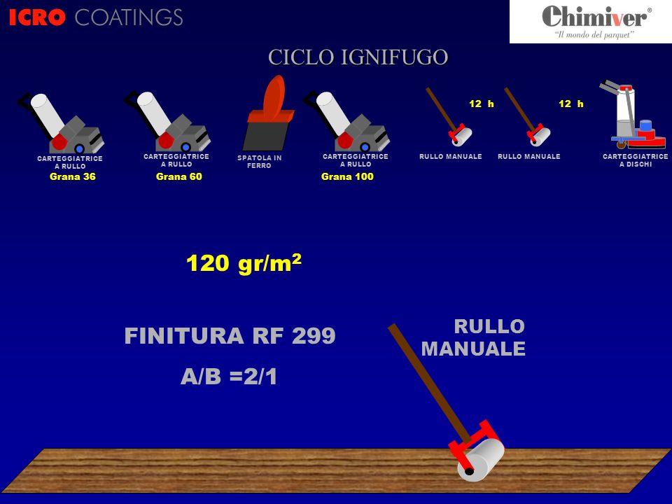 ICRO COATINGS CICLO ? CICLO IGNIFUGO 120 gr/m 2 CARTEGGIATRICE A DISCHI 12 h FINITURA RF 299 A/B =2/1 RULLO MANUALE CARTEGGIATRICE A RULLO Grana 100 S