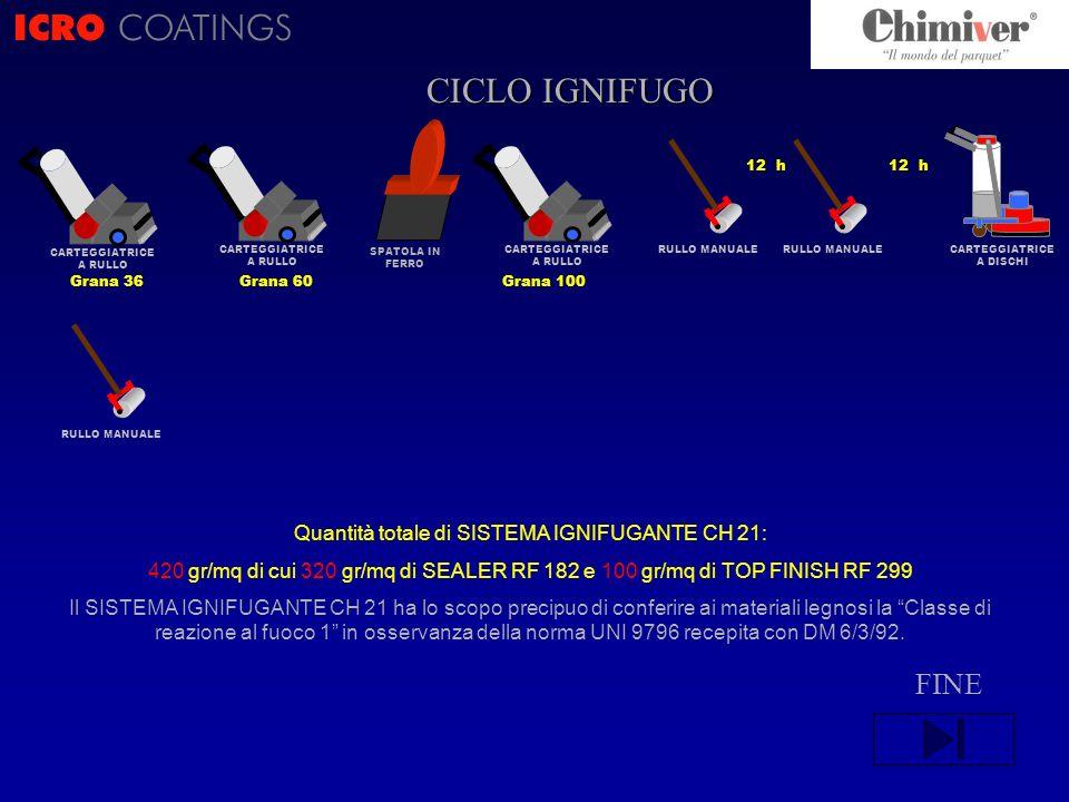 FINE ICRO COATINGS CICLO ? CICLO IGNIFUGO RULLO MANUALE CARTEGGIATRICE A DISCHI RULLO MANUALE CARTEGGIATRICE A RULLO Grana 100 SPATOLA IN FERRO CARTEG