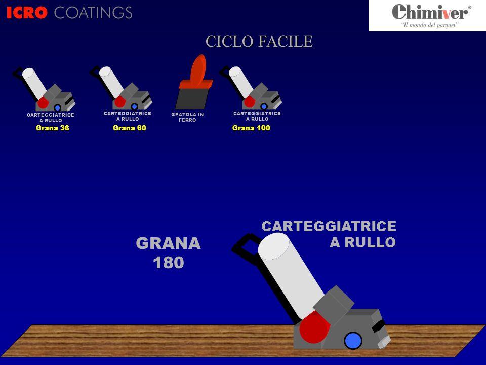 ICRO COATINGS GRANA 180 CARTEGGIATRICE A RULLO CICLO FACILE Grana 100 CARTEGGIATRICE A RULLO SPATOLA IN FERRO CARTEGGIATRICE A RULLO Grana 60 CARTEGGI