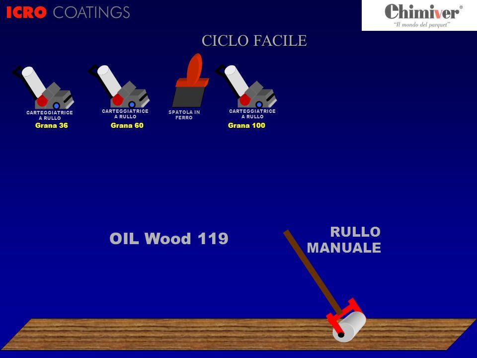 RULLO MANUALE CARTEGGIATRICE A RULLO Grana 100 ICRO COATINGS CICLO FACILE OIL Wood 119 SPATOLA IN FERRO CARTEGGIATRICE A RULLO Grana 60 CARTEGGIATRICE