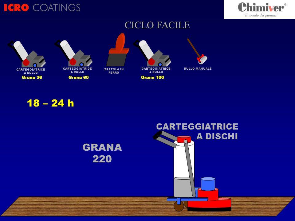 GRANA 220 RULLO MANUALE CARTEGGIATRICE A DISCHI 18 – 24 h ICRO COATINGS CICLO FACILE CARTEGGIATRICE A RULLO Grana 100 SPATOLA IN FERRO CARTEGGIATRICE