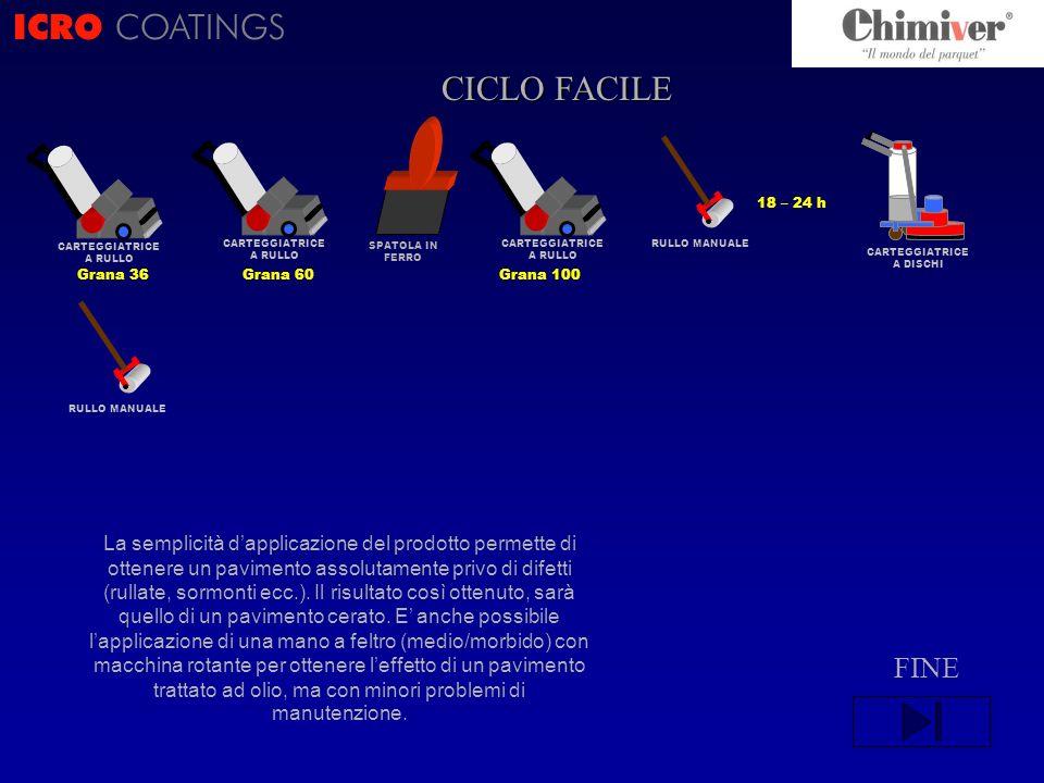 FINE RULLO MANUALE ICRO COATINGS CICLO FACILE 18 – 24 h CARTEGGIATRICE A DISCHI RULLO MANUALE CARTEGGIATRICE A RULLO Grana 100 SPATOLA IN FERRO CARTEG