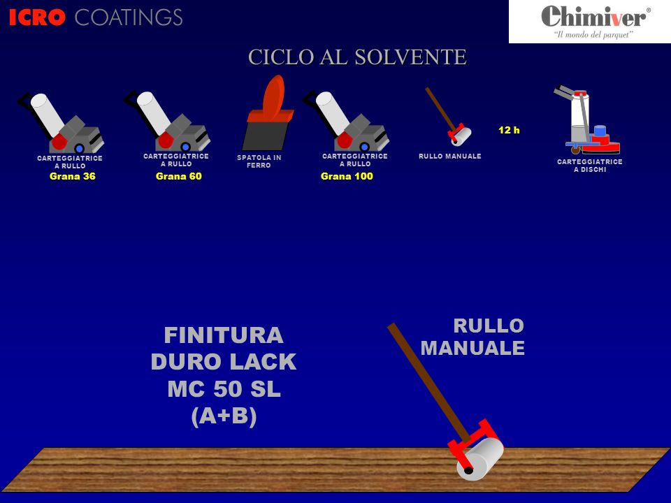 FINITURA DURO LACK MC 50 SL (A+B) 12 h CARTEGGIATRICE A DISCHI RULLO MANUALE ICRO COATINGS CICLO ? CICLO AL SOLVENTE RULLO MANUALE CARTEGGIATRICE A RU