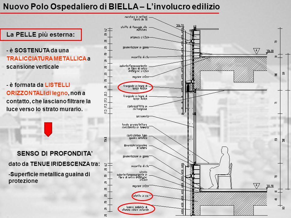 Nuovo Polo Ospedaliero di BIELLA – Linvolucro edilizio I SATELLITI PARETI MURARIE in LATERIZIO (18 cm) - Internamente intonacate - Esternamente rivestite la MATERASSINO IN FIBRA DI VETRO LASTRE DI FIBROCEMENTO colorate a diversa modulazione - sostenute da STRUTTURA METALLICA in acciaio zincato FACCIATA VENTILATA