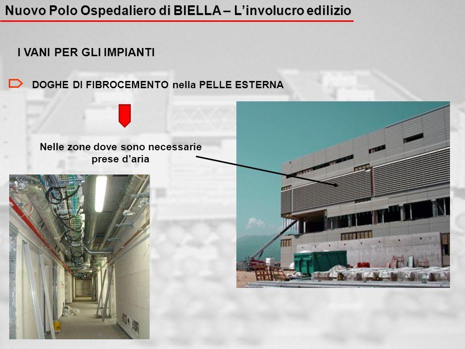 Nuovo Polo Ospedaliero di BIELLA – Linvolucro edilizio I VANI PER GLI IMPIANTI DOGHE DI FIBROCEMENTO nella PELLE ESTERNA Nelle zone dove sono necessarie prese daria