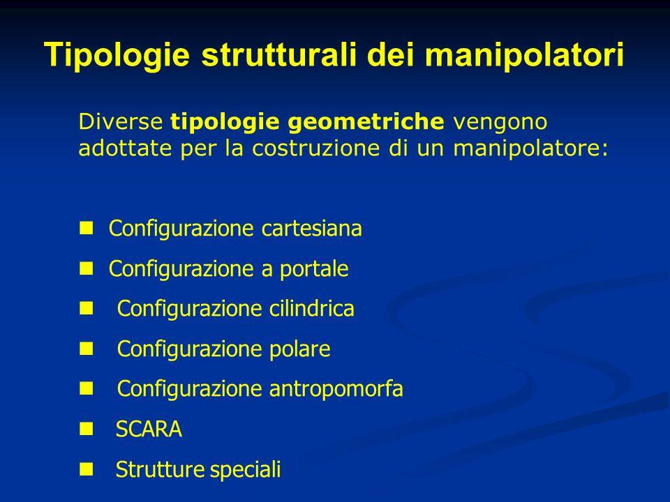 Tipologie strutturali dei manipolatori Diverse tipologie geometriche vengono adottate per la costruzione di un manipolatore: Configurazione cartesiana Configurazione a portale Configurazione cilindrica Configurazione polare Configurazione antropomorfa SCARA Strutture speciali
