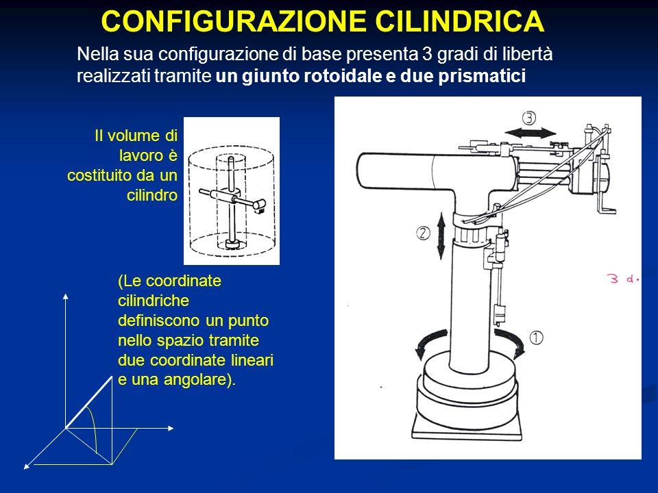 CONFIGURAZIONE CILINDRICA (Le coordinate cilindriche definiscono un punto nello spazio tramite due coordinate lineari e una angolare).