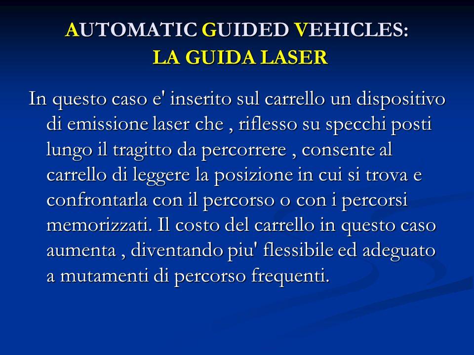 AUTOMATIC GUIDED VEHICLES: LA GUIDA LASER In questo caso e' inserito sul carrello un dispositivo di emissione laser che, riflesso su specchi posti lun