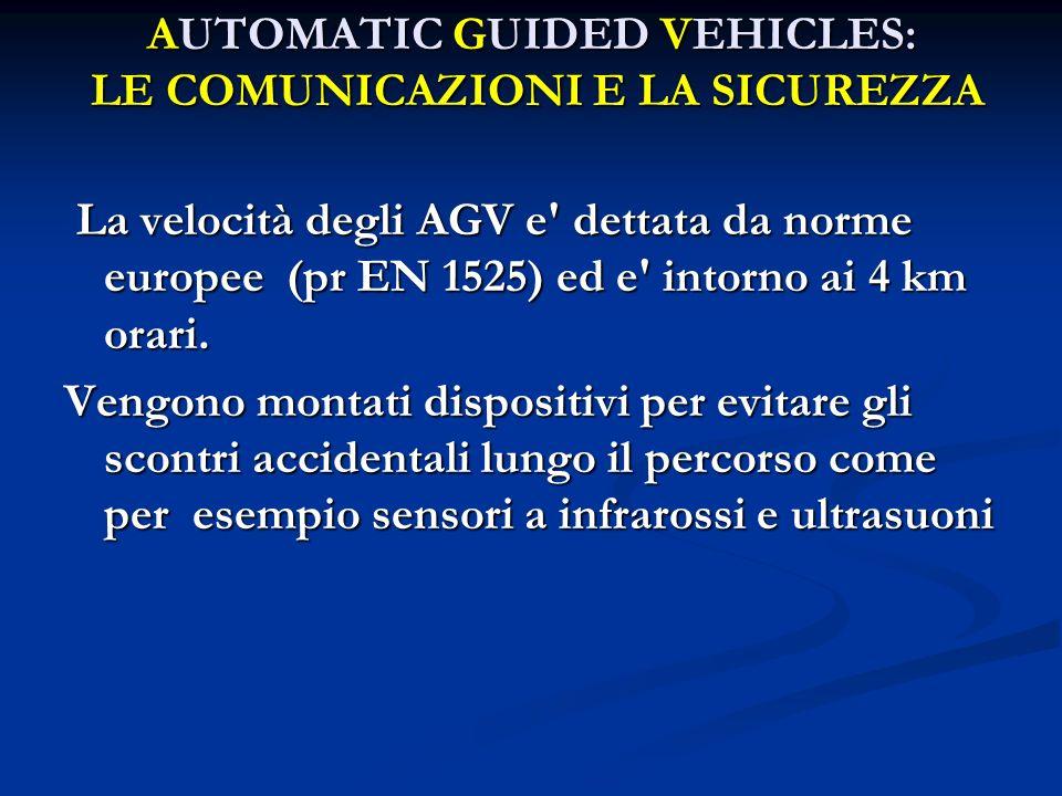 AUTOMATIC GUIDED VEHICLES: LE COMUNICAZIONI E LA SICUREZZA La velocità degli AGV e dettata da norme europee (pr EN 1525) ed e intorno ai 4 km orari.