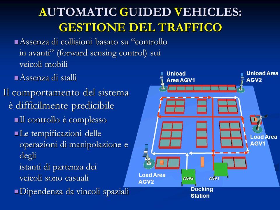 Assenza di collisioni basato su controllo in avanti (forward sensing control) sui veicoli mobili Assenza di collisioni basato su controllo in avanti (