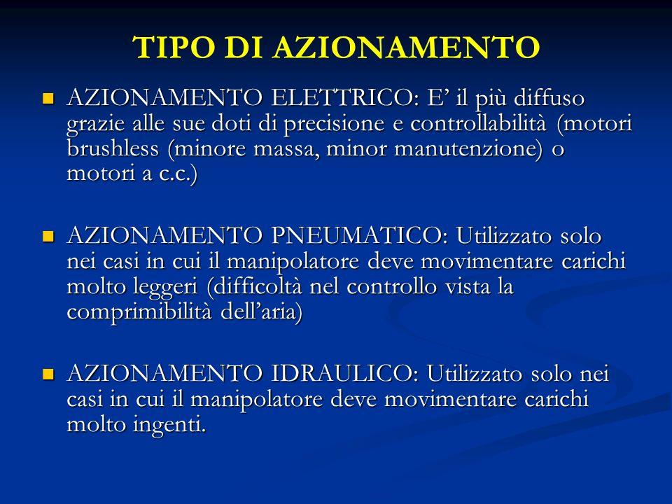 TIPO DI AZIONAMENTO AZIONAMENTO ELETTRICO: E il più diffuso grazie alle sue doti di precisione e controllabilità (motori brushless (minore massa, minor manutenzione) o motori a c.c.) AZIONAMENTO ELETTRICO: E il più diffuso grazie alle sue doti di precisione e controllabilità (motori brushless (minore massa, minor manutenzione) o motori a c.c.) AZIONAMENTO PNEUMATICO: Utilizzato solo nei casi in cui il manipolatore deve movimentare carichi molto leggeri (difficoltà nel controllo vista la comprimibilità dellaria) AZIONAMENTO PNEUMATICO: Utilizzato solo nei casi in cui il manipolatore deve movimentare carichi molto leggeri (difficoltà nel controllo vista la comprimibilità dellaria) AZIONAMENTO IDRAULICO: Utilizzato solo nei casi in cui il manipolatore deve movimentare carichi molto ingenti.