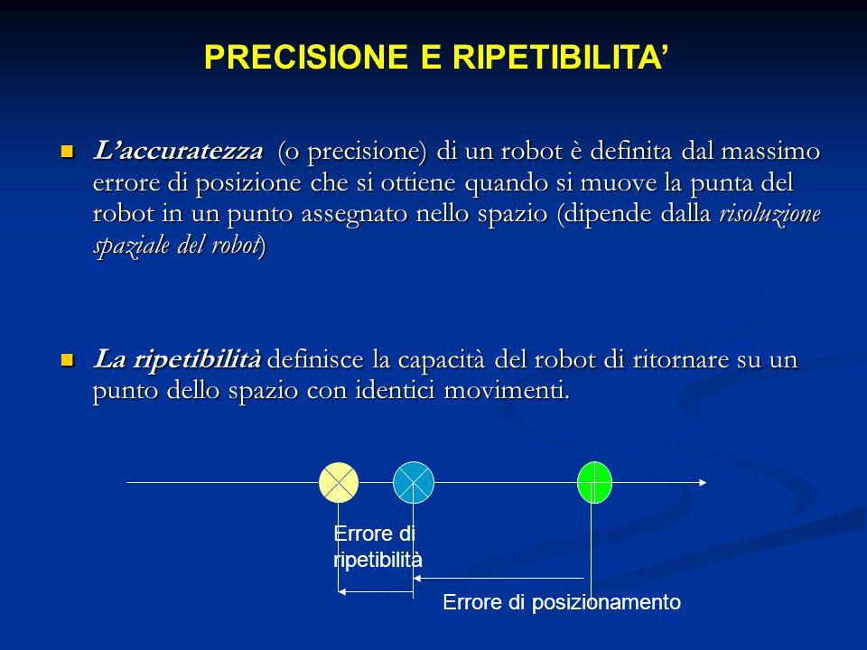 Laccuratezza (o precisione) di un robot è definita dal massimo errore di posizione che si ottiene quando si muove la punta del robot in un punto assegnato nello spazio (dipende dalla risoluzione spaziale del robot) Laccuratezza (o precisione) di un robot è definita dal massimo errore di posizione che si ottiene quando si muove la punta del robot in un punto assegnato nello spazio (dipende dalla risoluzione spaziale del robot) La ripetibilità definisce la capacità del robot di ritornare su un punto dello spazio con identici movimenti.