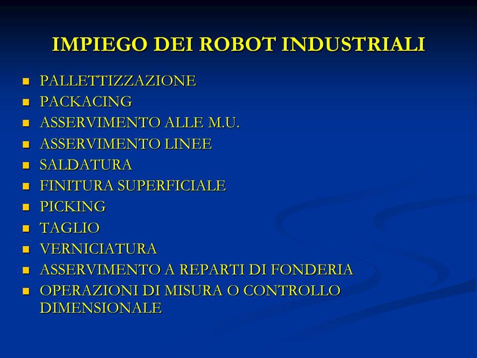 IMPIEGO DEI ROBOT INDUSTRIALI PALLETTIZZAZIONE PALLETTIZZAZIONE PACKACING PACKACING ASSERVIMENTO ALLE M.U.