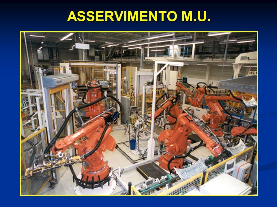 ASSERVIMENTO M.U.