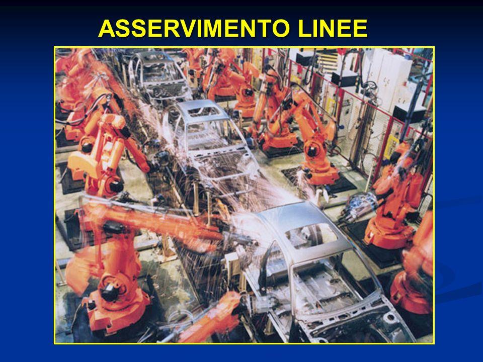 ASSERVIMENTO LINEE