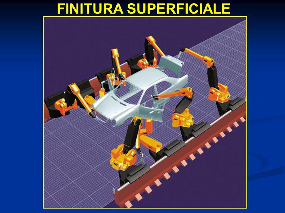 FINITURA SUPERFICIALE