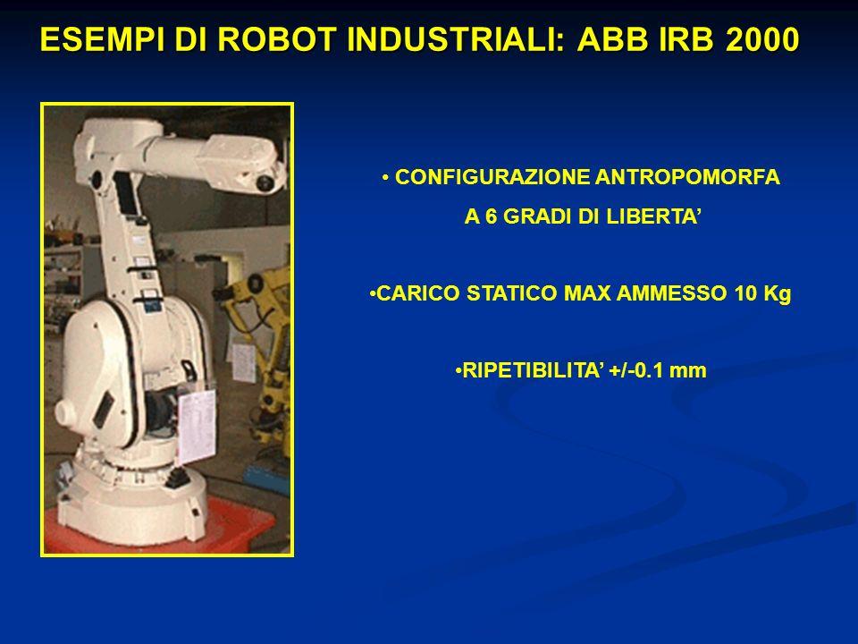 ESEMPI DI ROBOT INDUSTRIALI: ABB IRB 2000 CONFIGURAZIONE ANTROPOMORFA A 6 GRADI DI LIBERTA CARICO STATICO MAX AMMESSO 10 Kg RIPETIBILITA +/-0.1 mm
