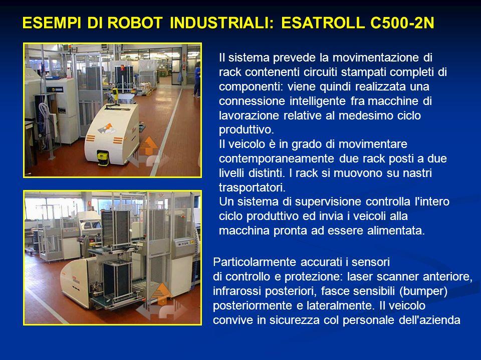 ESEMPI DI ROBOT INDUSTRIALI: ESATROLL ESEMPI DI ROBOT INDUSTRIALI: ESATROLL C500-2N Il sistema prevede la movimentazione di rack contenenti circuiti s