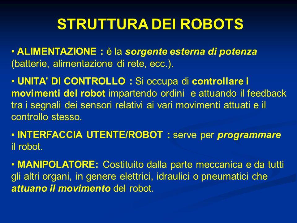 STRUTTURA DEI ROBOTS ALIMENTAZIONE : è la sorgente esterna di potenza (batterie, alimentazione di rete, ecc.). UNITA DI CONTROLLO : Si occupa di contr