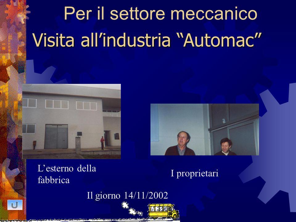 Per il settore meccanico Lesterno della fabbrica I proprietari Il giorno 14/11/2002 Visita allindustria Automac
