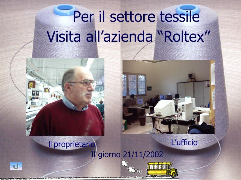 Per il settore tessile Visita allazienda Roltex Il proprietario Lufficio Il giorno 21/11/2002