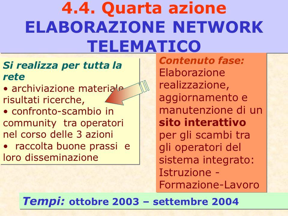 17 4.4. Quarta azione ELABORAZIONE NETWORK TELEMATICO 4.4. Quarta azione ELABORAZIONE NETWORK TELEMATICO Si realizza per tutta la rete archiviazione m