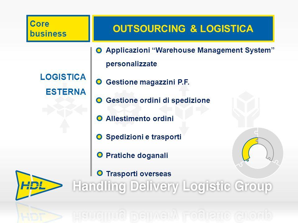 Applicazioni Warehouse Management System personalizzate Gestione magazzini P.F. Gestione ordini di spedizione Allestimento ordini Spedizioni e traspor