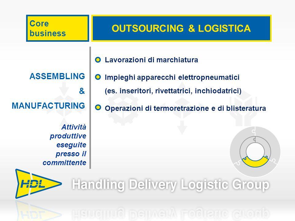 Core business OUTSOURCING & LOGISTICA Lavorazioni di marchiatura Impieghi apparecchi elettropneumatici (es. inseritori, rivettatrici, inchiodatrici) O