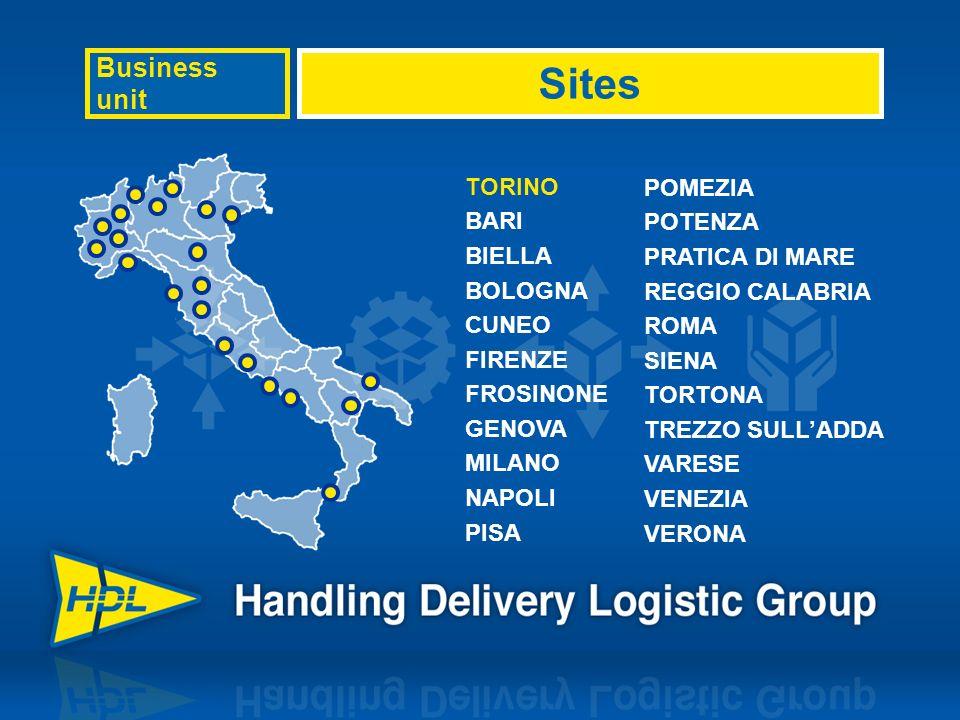 Business unit Sites TORINO BARI BIELLA BOLOGNA CUNEO FIRENZE FROSINONE GENOVA MILANO NAPOLI PISA POMEZIA POTENZA PRATICA DI MARE REGGIO CALABRIA ROMA