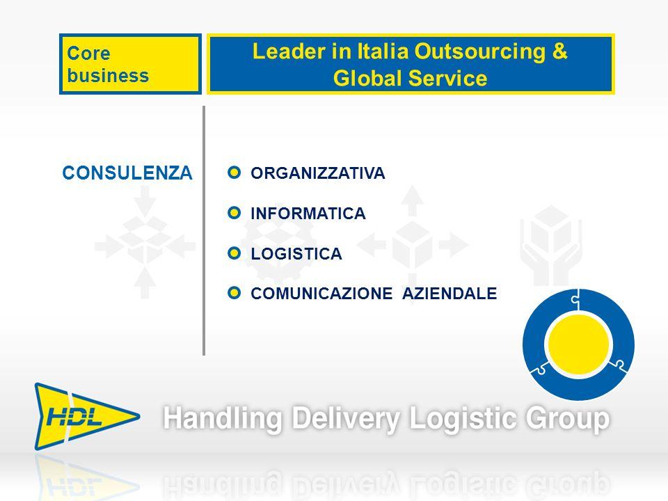 Core business Leader in Italia Outsourcing & Global Service CONSULENZA ORGANIZZATIVA INFORMATICA LOGISTICA COMUNICAZIONE AZIENDALE